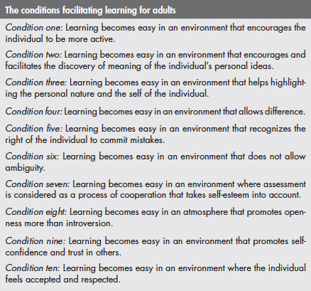 The conditions facilitating learning for adults